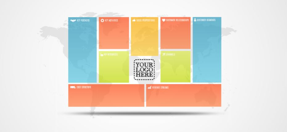 Business Model Canvas Presentation Template | Sharetemplates
