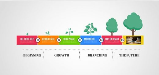 growth-timeline-time-year-mont-tree-apple-computer-laptop-beginning-growth-branching-the-future-presentaton-template
