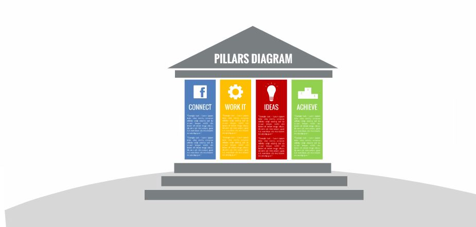 Pillars diagram presentation template sharetemplates pillars diagram connect work it ideas achieve step toneelgroepblik Choice Image