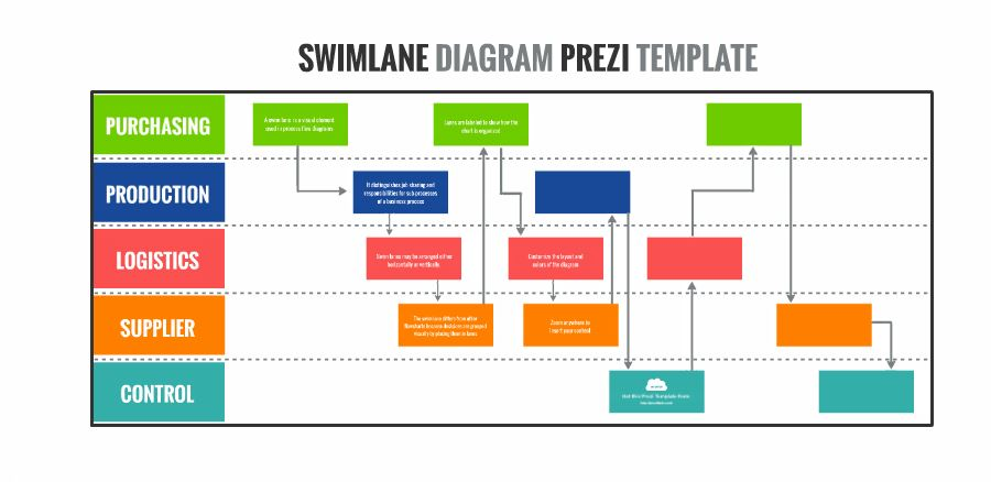 swimlane diagram presentation template | sharetemplates, Modern powerpoint