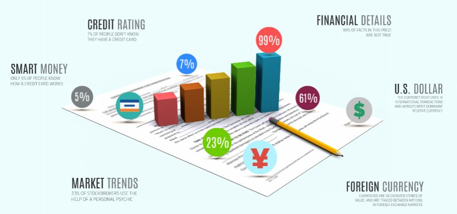 Financial Documents Prezi Presentation Template Sharetemplates