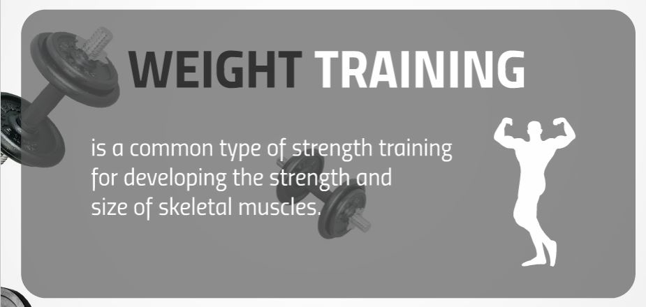 Weight Training Presentation Template ShareTemplates