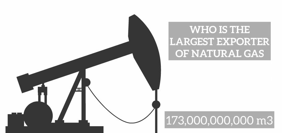Oil gas presentation template sharetemplates oil gas trade world worldwilde nafta corporate nature toneelgroepblik Gallery
