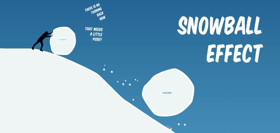 Snowball Effect Presentation Template | ShareTemplates