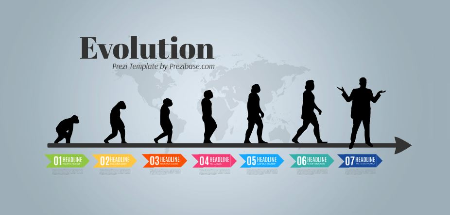 evolution presentation template