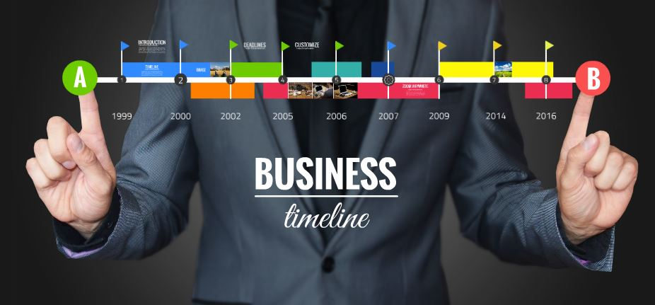 Business timeline presentation template sharetemplates business timeline businessman time clock office year month toneelgroepblik Image collections
