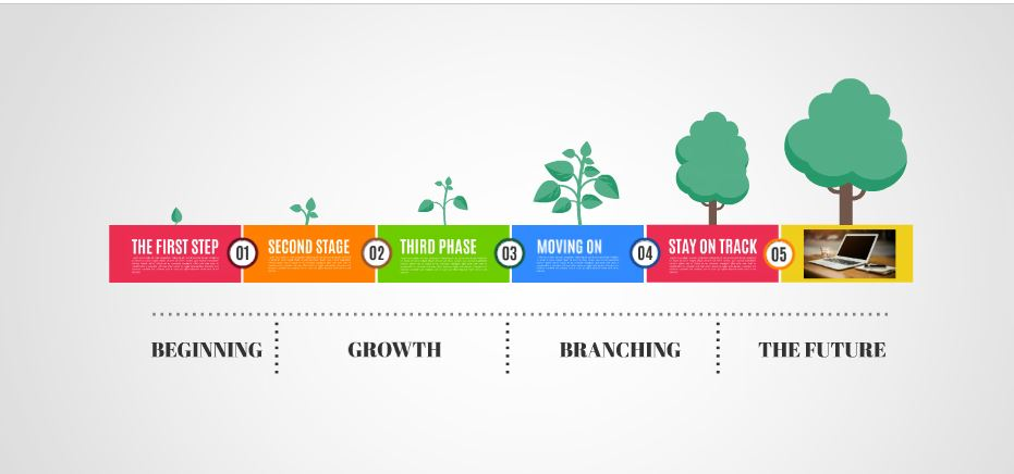 growth timeline presentation template